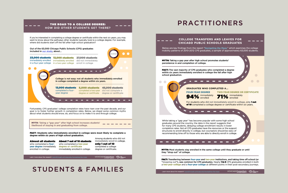 Screenshot of the first page of the research brief for students and families next to a screenshot of the first page of the research brief for practitioners